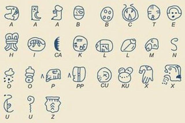 alfabeto_maya
